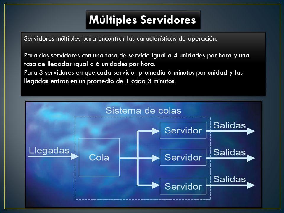 Múltiples Servidores Servidores múltiples para encontrar las características de operación. Para dos servidores con una tasa de servicio igual a 4 unid