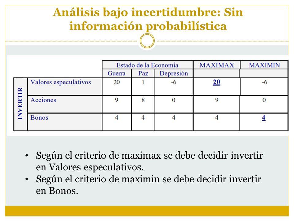 Análisis bajo incertidumbre: Sin información probabilística Según el criterio de maximax se debe decidir invertir en Valores especulativos. Según el c