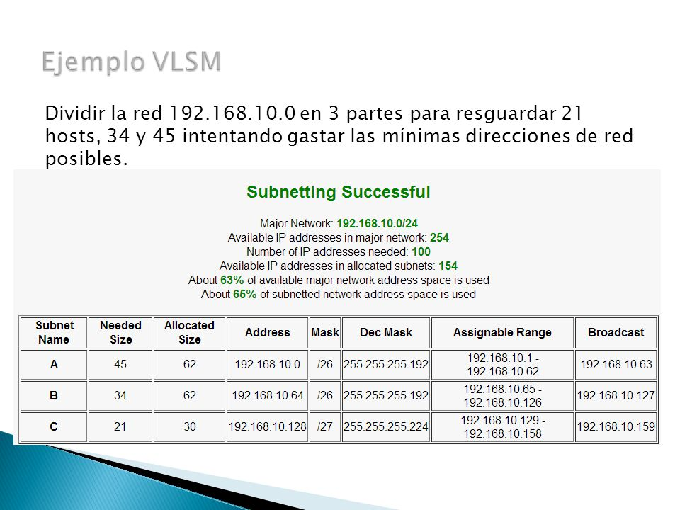 Dividir la red 192.168.10.0 en 3 partes para resguardar 21 hosts, 34 y 45 intentando gastar las mínimas direcciones de red posibles.