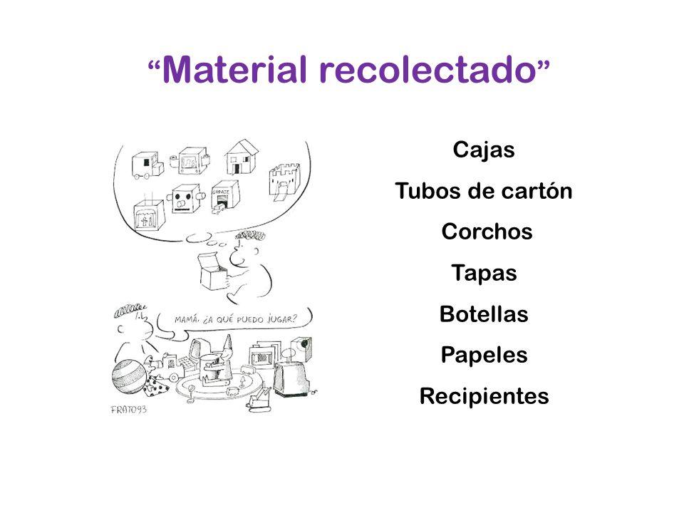 Material recolectado Cajas Tubos de cartón Corchos Tapas Botellas Papeles Recipientes