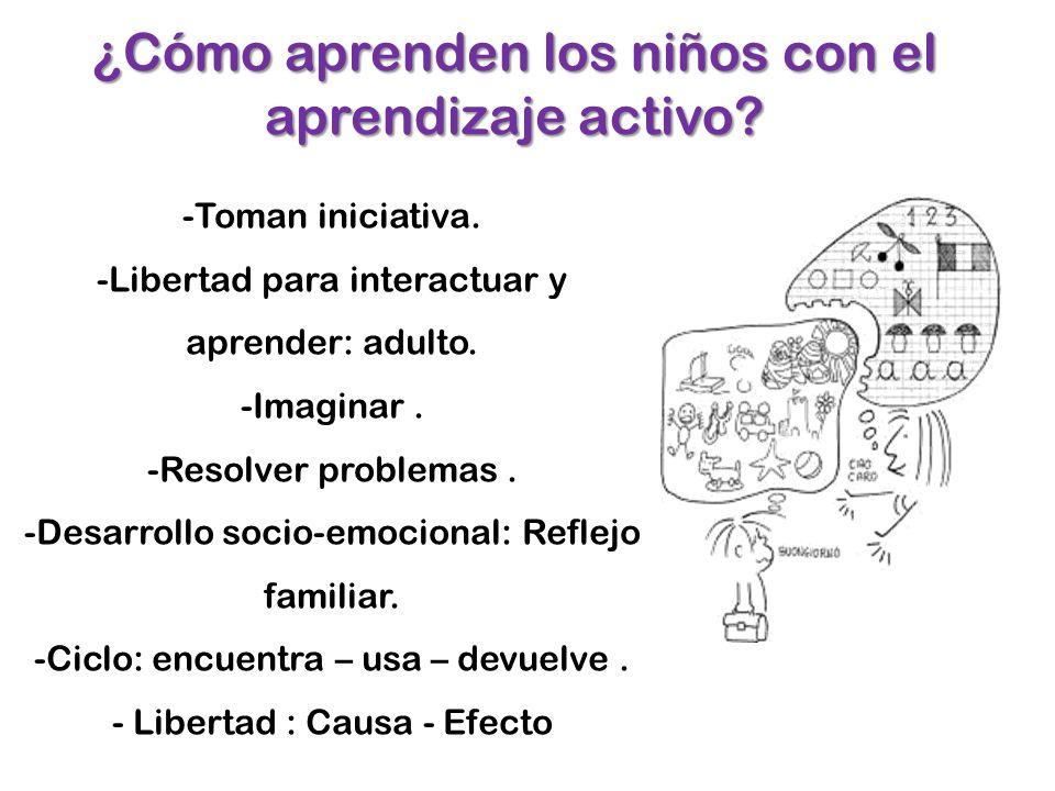 ¿Cómo aprenden los niños con el aprendizaje activo? -Toman iniciativa. -Libertad para interactuar y aprender: adulto. -Imaginar. -Resolver problemas.