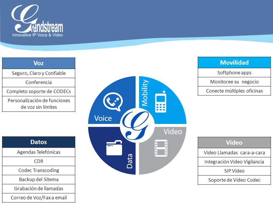 Voz Seguro, Claro y Confiable Conferencia Completo soporte de CODECs Personalización de funciones de voz sin límites Datos Agendas Telefónicas CDR Cod
