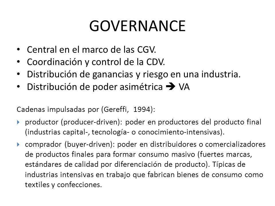 GOVERNANCE Central en el marco de las CGV. Coordinación y control de la CDV. Distribución de ganancias y riesgo en una industria. Distribución de pode