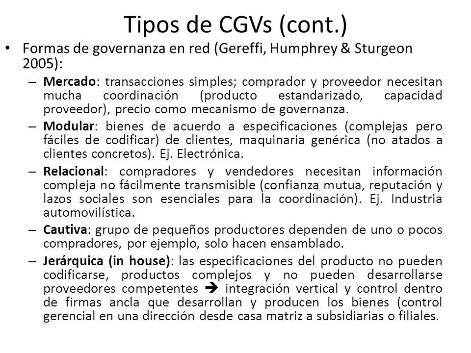 Tipos de CGVs (cont.) Formas de governanza en red (Gereffi, Humphrey & Sturgeon 2005): – Mercado: transacciones simples; comprador y proveedor necesit