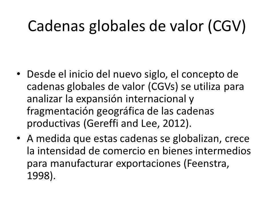 Cadenas globales de valor (CGV) Desde el inicio del nuevo siglo, el concepto de cadenas globales de valor (CGVs) se utiliza para analizar la expansión