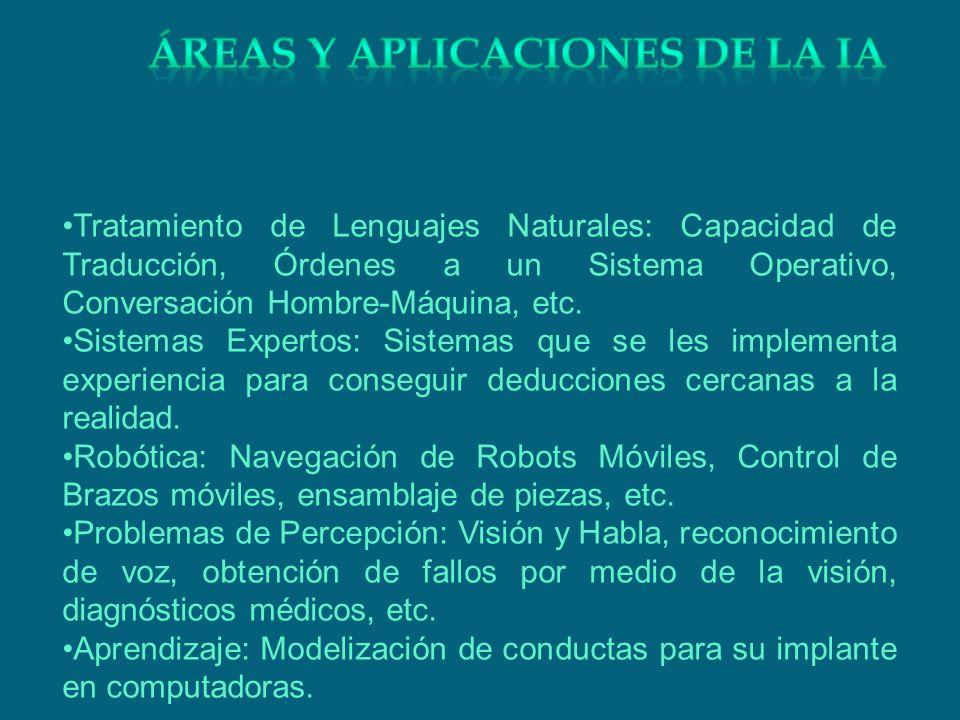 Tratamiento de Lenguajes Naturales: Capacidad de Traducción, Órdenes a un Sistema Operativo, Conversación Hombre-Máquina, etc. Sistemas Expertos: Sist
