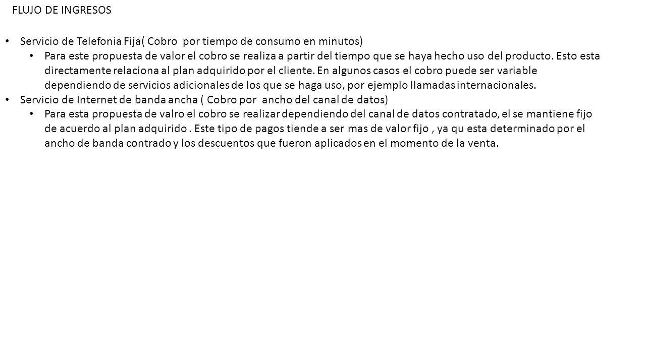 FLUJO DE INGRESOS Servicio de Telefonia Fija( Cobro por tiempo de consumo en minutos) Para este propuesta de valor el cobro se realiza a partir del ti