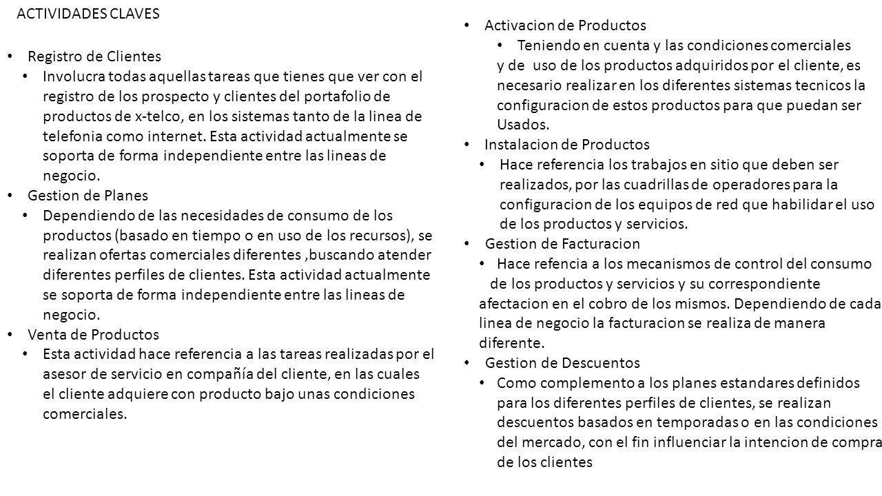 ACTIVIDADES CLAVES Registro de Clientes Involucra todas aquellas tareas que tienes que ver con el registro de los prospecto y clientes del portafolio
