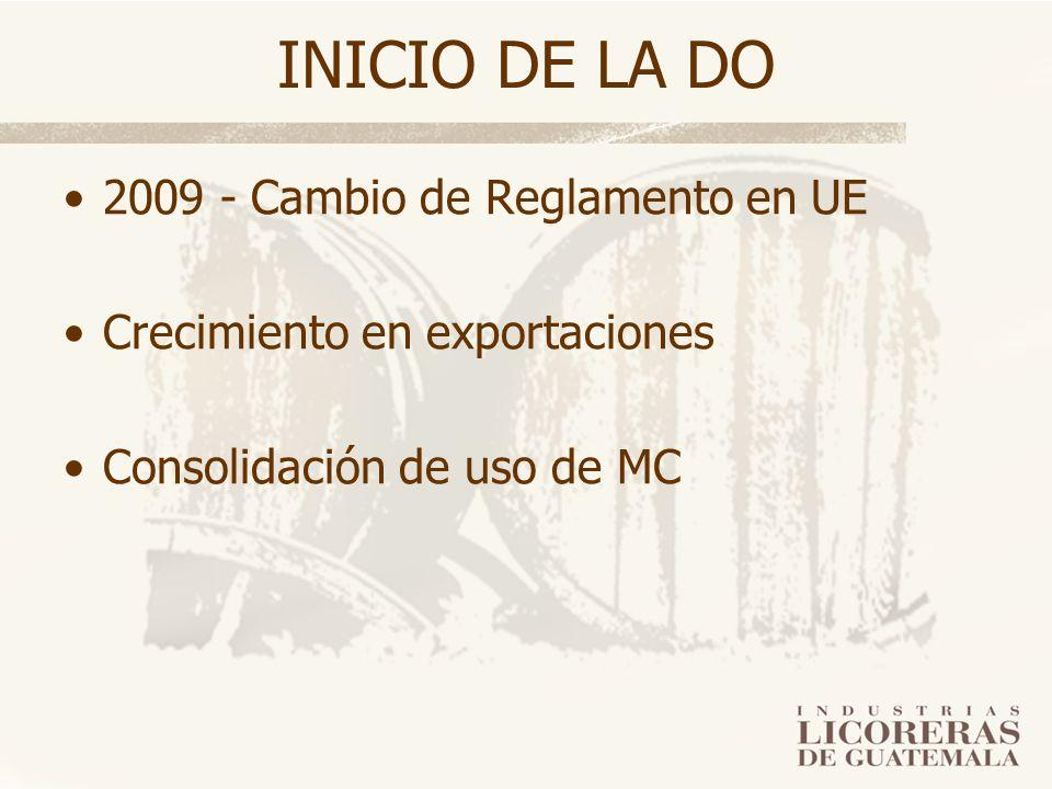 INICIO DE LA DO 2009 - Cambio de Reglamento en UE Crecimiento en exportaciones Consolidación de uso de MC