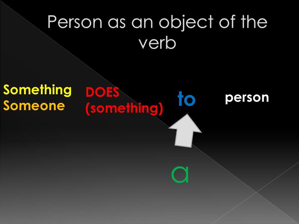 Marta llama a su amiga Eva SUBJECTVerb (action) Personal a Object of verb