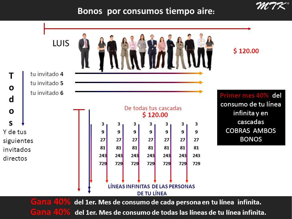 LUIS tu invitado 4 tu invitado 5 tu invitado 6 Bonos por consumos tiempo aire : TodosTodos LÍNEAS INFINITAS DE LAS PERSONAS DE TU LÍNEA De todas tus c