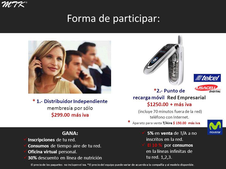 Forma de participar: *2.- Punto de recarga móvil Red Empresarial $1250.00 + más iva (incluye 70 minutos fuera de la red) teléfono con Internet. * 1.-