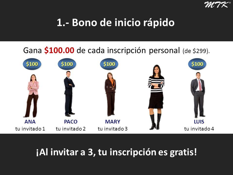 ¡Al invitar a 3, tu inscripción es gratis! 1.- Bono de inicio rápido Gana $100.00 de cada inscripción personal (de $299). $100$100$100$100$100$100 ANA