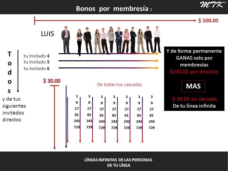 LUIS tu invitado 4 tu invitado 5 tu invitado 6 Bonos por membresía : TodosTodos LÍNEAS INFINITAS DE LAS PERSONAS DE TU LÍNEA De todas tus cascadas y de tus siguientes invitados directos Y de forma permanente GANAS solo por membresías $100.00 por directos $ 30.00 en cascada De tu línea infinita MAS $ 100.00