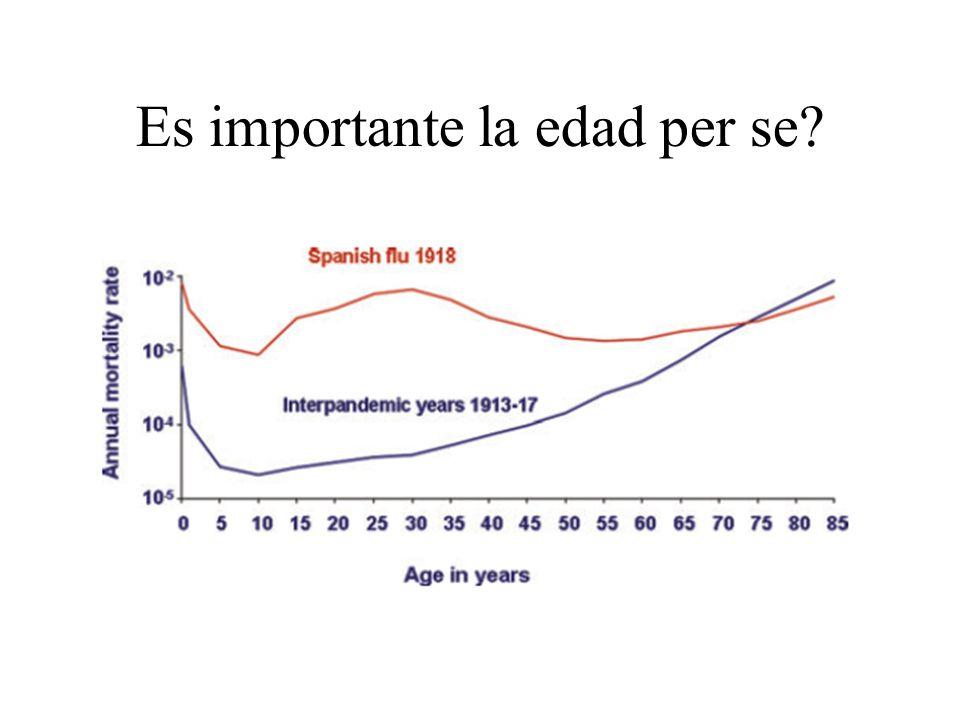 Es importante la edad per se?