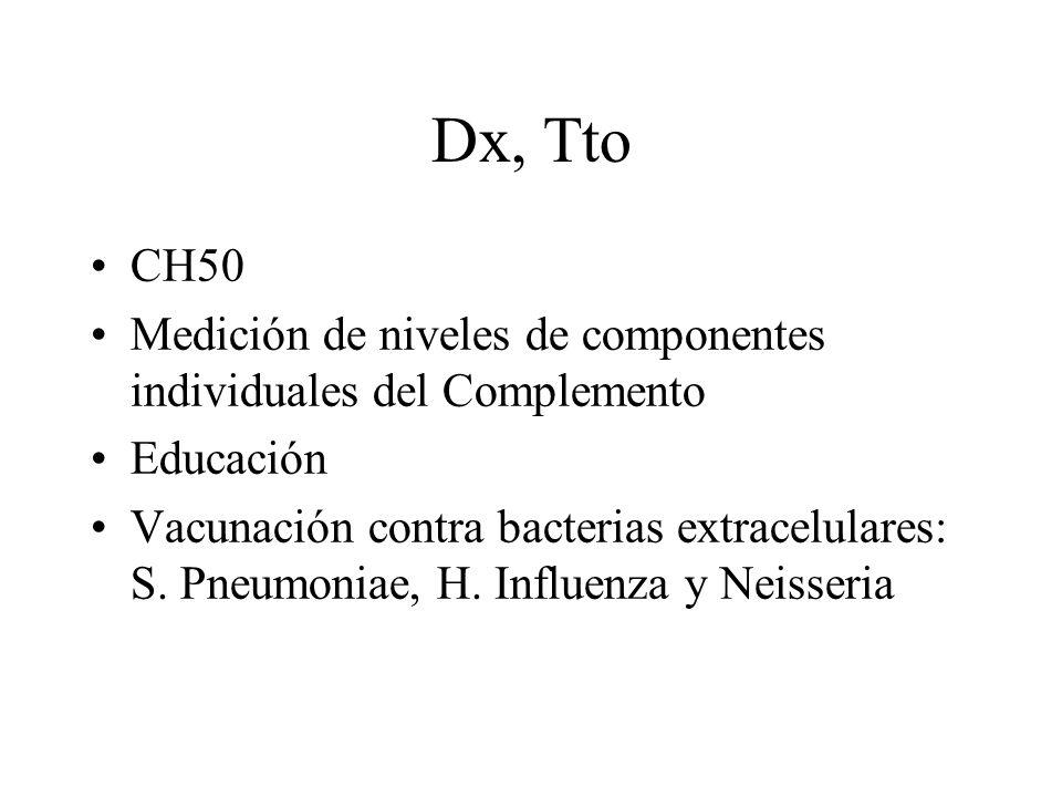 Dx, Tto CH50 Medición de niveles de componentes individuales del Complemento Educación Vacunación contra bacterias extracelulares: S. Pneumoniae, H. I