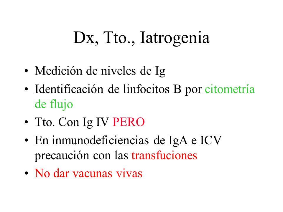 Dx, Tto., Iatrogenia Medición de niveles de Ig Identificación de linfocitos B por citometría de flujo Tto. Con Ig IV PERO En inmunodeficiencias de IgA