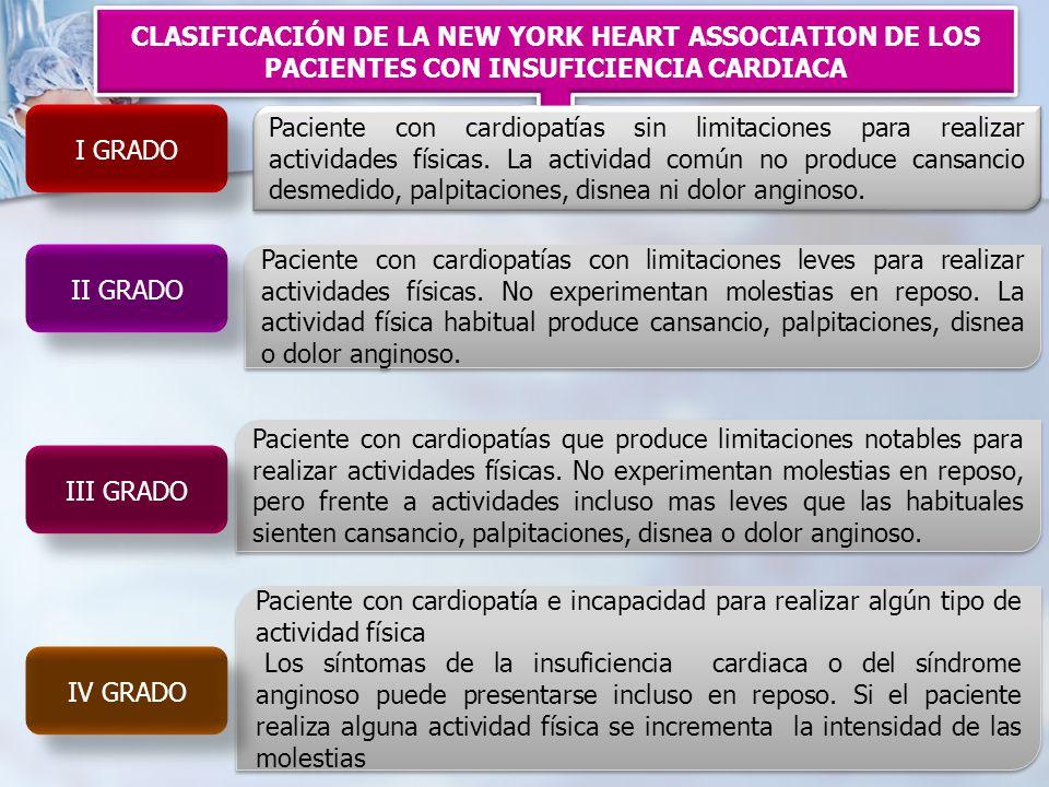 CLASIFICACIÓN DE LA NEW YORK HEART ASSOCIATION DE LOS PACIENTES CON INSUFICIENCIA CARDIACA Paciente con cardiopatías sin limitaciones para realizar ac