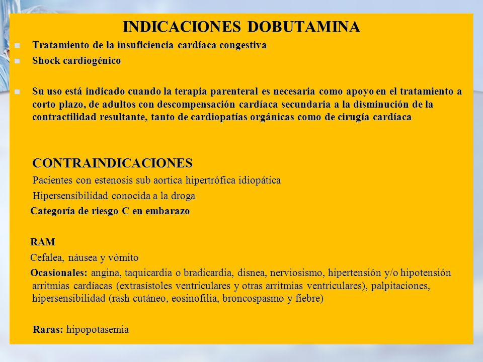 INDICACIONES DOBUTAMINA Tratamiento de la insuficiencia cardíaca congestiva Tratamiento de la insuficiencia cardíaca congestiva Shock cardiogénico Sho