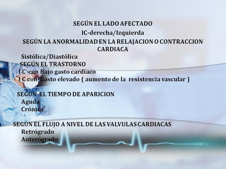 INDICACIONES Trx bradicardia Episodios moderados de bloqueo cardíaco que no requieran electroshock o marcapasos Tx.