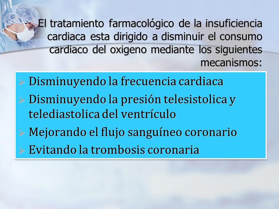 Contraindicaciones Taquicardia o fibrilación ventricular Taquicardia o fibrilación ventricular Hipersensibilidad a la droga, que no excluye el ensayo con otros glucósidos digitálicos, siempre que la sensibilidad pueda no ser cruzada Hipersensibilidad a la droga, que no excluye el ensayo con otros glucósidos digitálicos, siempre que la sensibilidad pueda no ser cruzada Bloqueo A-V completo y de 2° grado, para sinusal, bradicardia sinusal excesiva Bloqueo A-V completo y de 2° grado, para sinusal, bradicardia sinusal excesiva