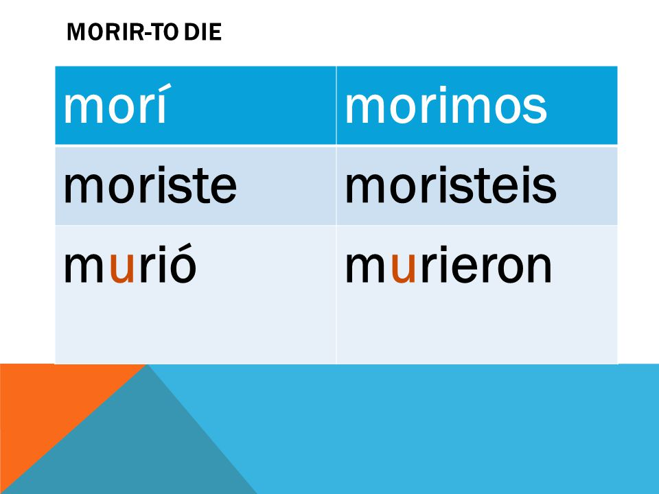 MORIR-TO DIE morímorimos moristemoristeis muriómurieron