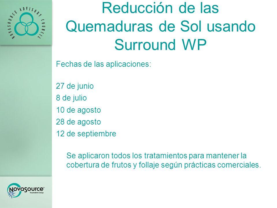 Reducción de las Quemaduras de Sol usando Surround WP Fechas de las aplicaciones: 27 de junio 8 de julio 10 de agosto 28 de agosto 12 de septiembre Se aplicaron todos los tratamientos para mantener la cobertura de frutos y follaje según prácticas comerciales.