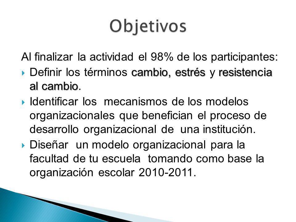 Al finalizar la actividad el 98% de los participantes: cambio, estrés resistencia al cambio Definir los términos cambio, estrés y resistencia al cambio.