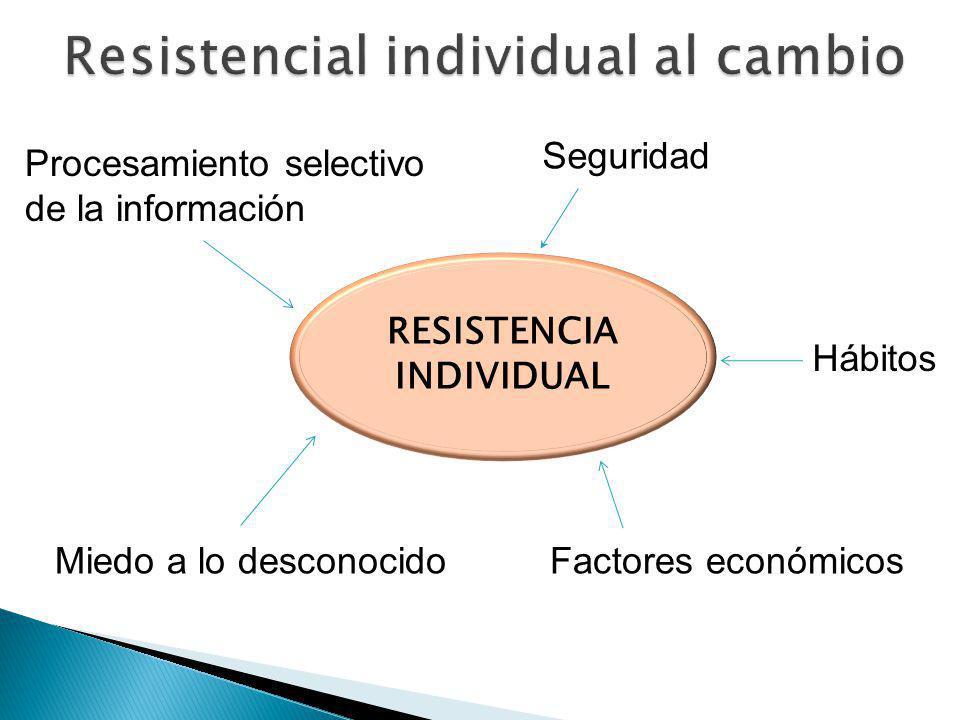 RESISTENCIA INDIVIDUAL Procesamiento selectivo de la información Hábitos Seguridad Factores económicosMiedo a lo desconocido