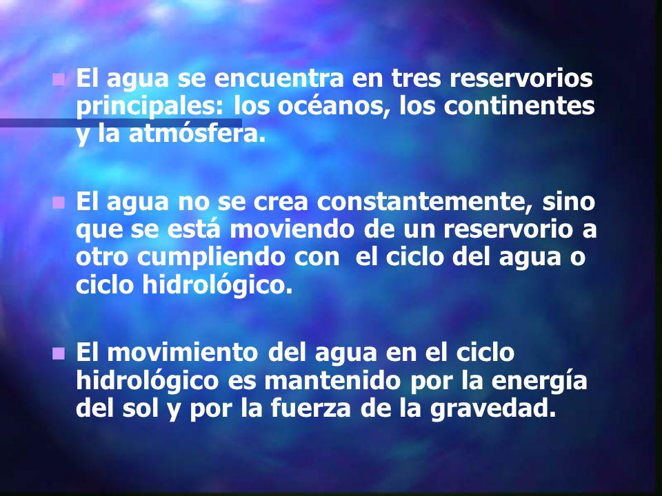 El agua se encuentra en tres reservorios principales: los océanos, los continentes y la atmósfera. El agua no se crea constantemente, sino que se está