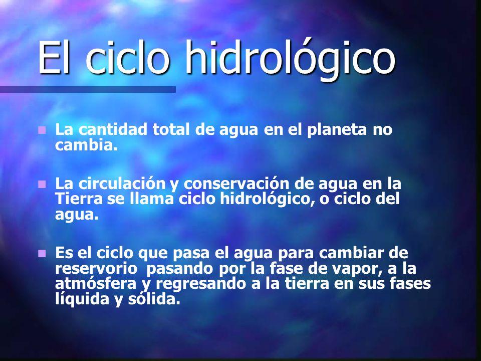El ciclo hidrológico La cantidad total de agua en el planeta no cambia. La circulación y conservación de agua en la Tierra se llama ciclo hidrológico,