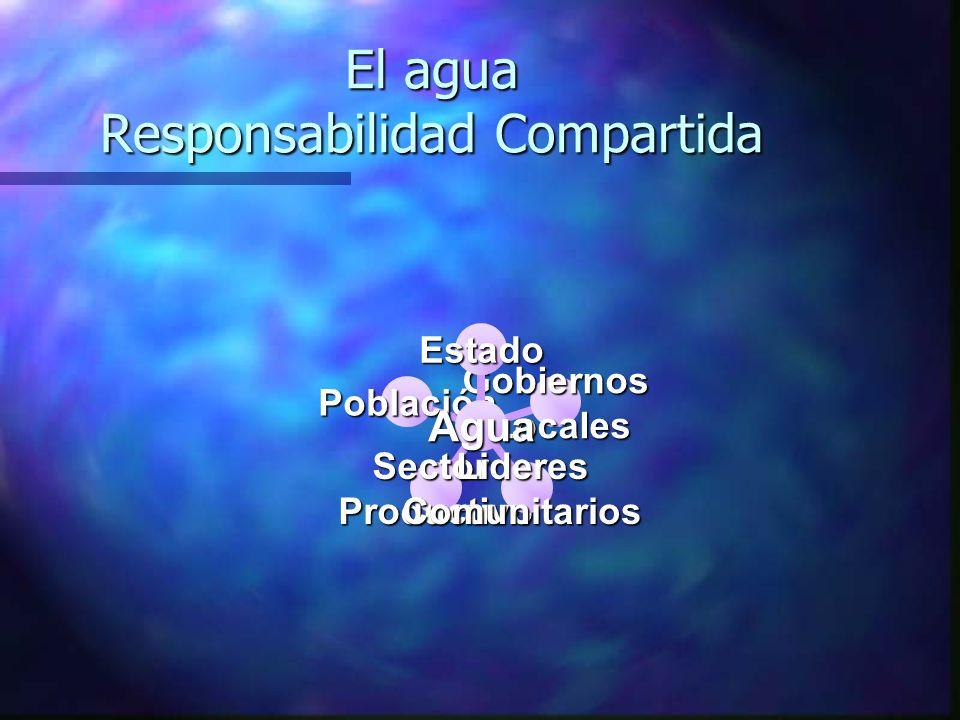 El agua Responsabilidad Compartida Agua Estado Gobiernos Locales Locales LideresComunitariosSectorProductivo Población