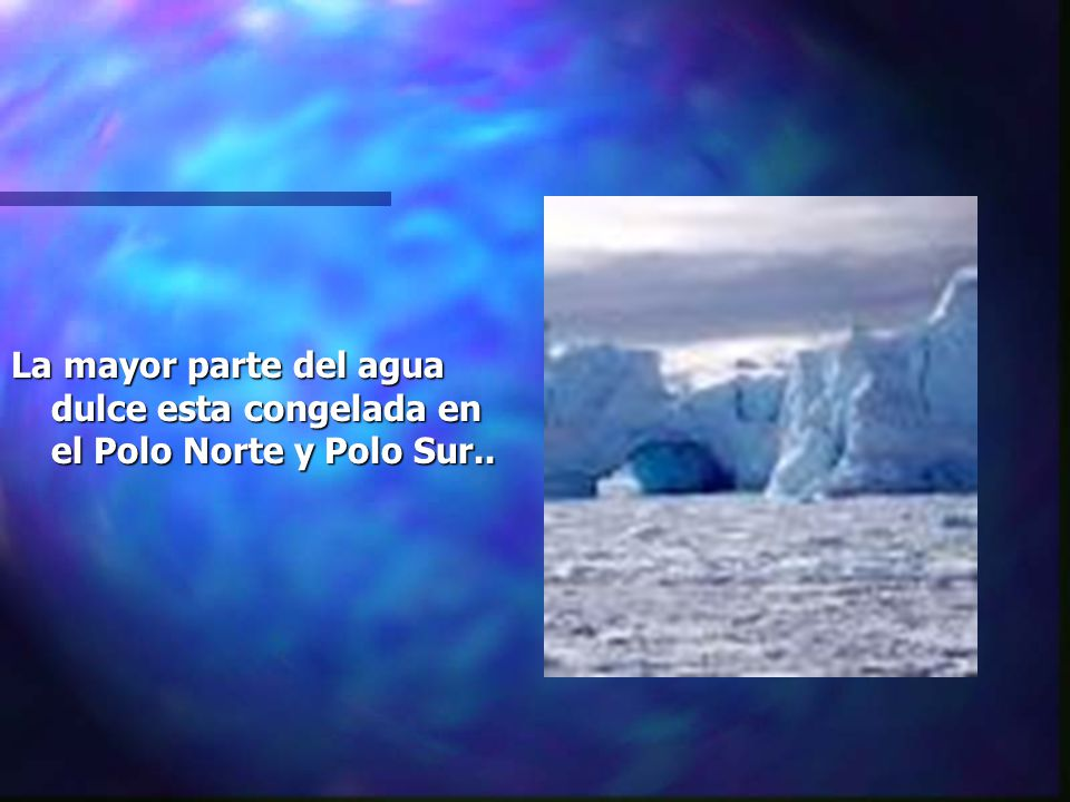 La mayor parte del agua dulce esta congelada en el Polo Norte y Polo Sur..