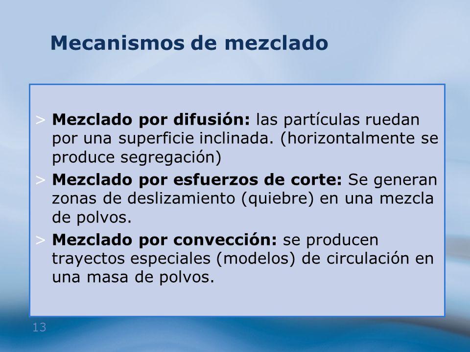 13 Mecanismos de mezclado >Mezclado por difusión: las partículas ruedan por una superficie inclinada. (horizontalmente se produce segregación) >Mezcla