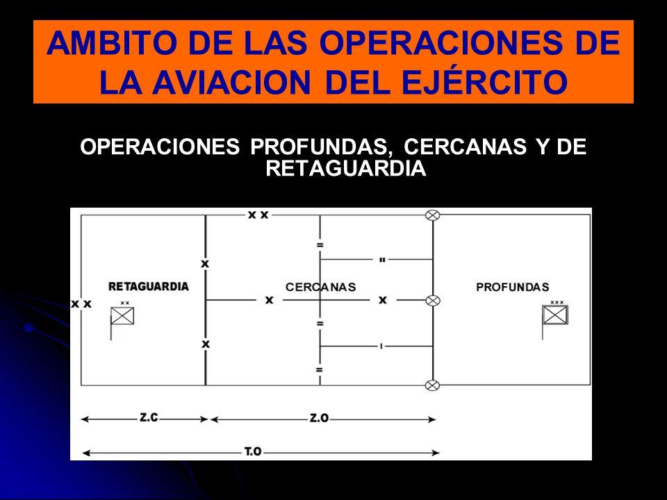 OPERACIONES PROFUNDAS, CERCANAS Y DE RETAGUARDIA AMBITO DE LAS OPERACIONES DE LA AVIACION DEL EJÉRCITO