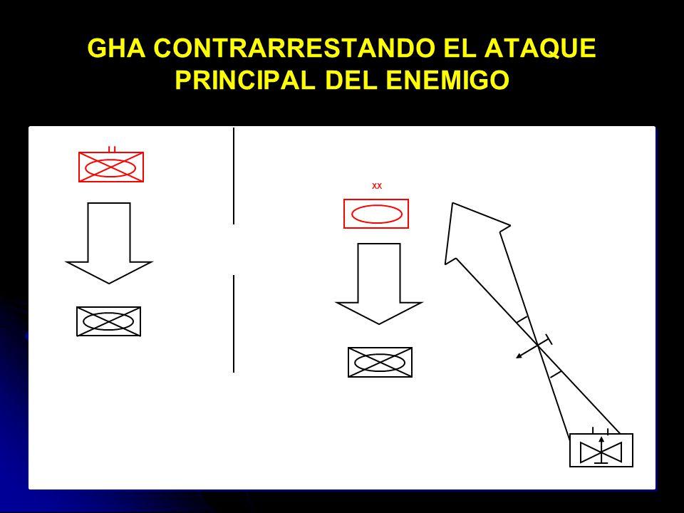 GHA CONTRARRESTANDO EL ATAQUE PRINCIPAL DEL ENEMIGO X X XX X