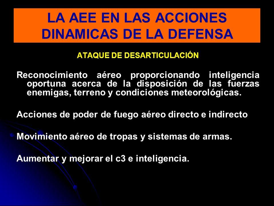 ATAQUE DE DESARTICULACIÓN Reconocimiento aéreo proporcionando inteligencia oportuna acerca de la disposición de las fuerzas enemigas, terreno y condic