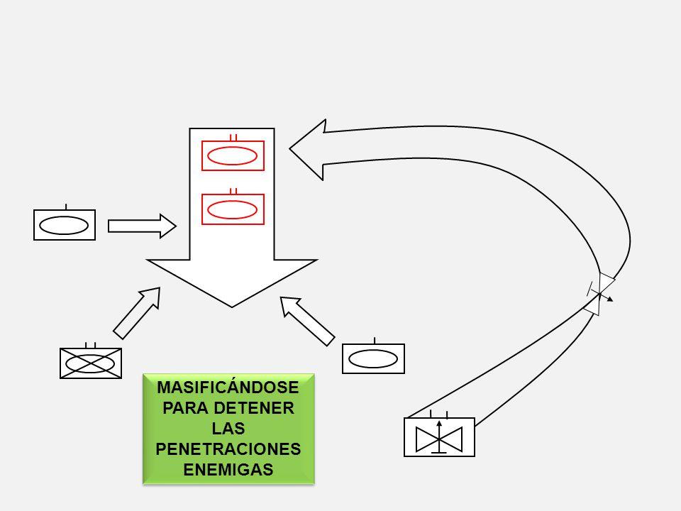 MASIFICÁNDOSE PARA DETENER LAS PENETRACIONES ENEMIGAS