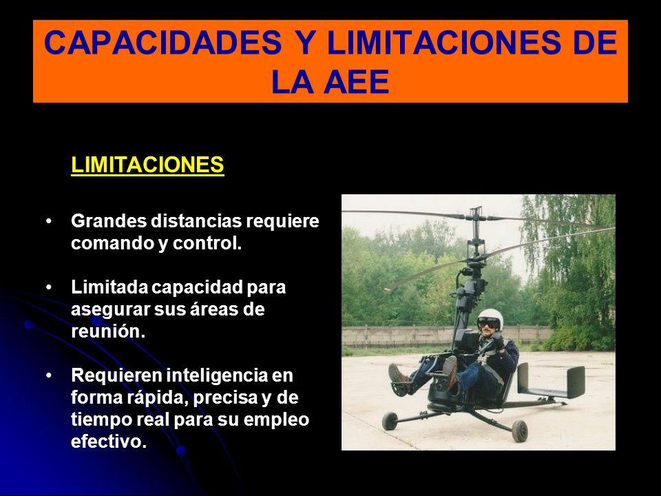 LIMITACIONES Grandes distancias requiere comando y control. Limitada capacidad para asegurar sus áreas de reunión. Requieren inteligencia en forma ráp