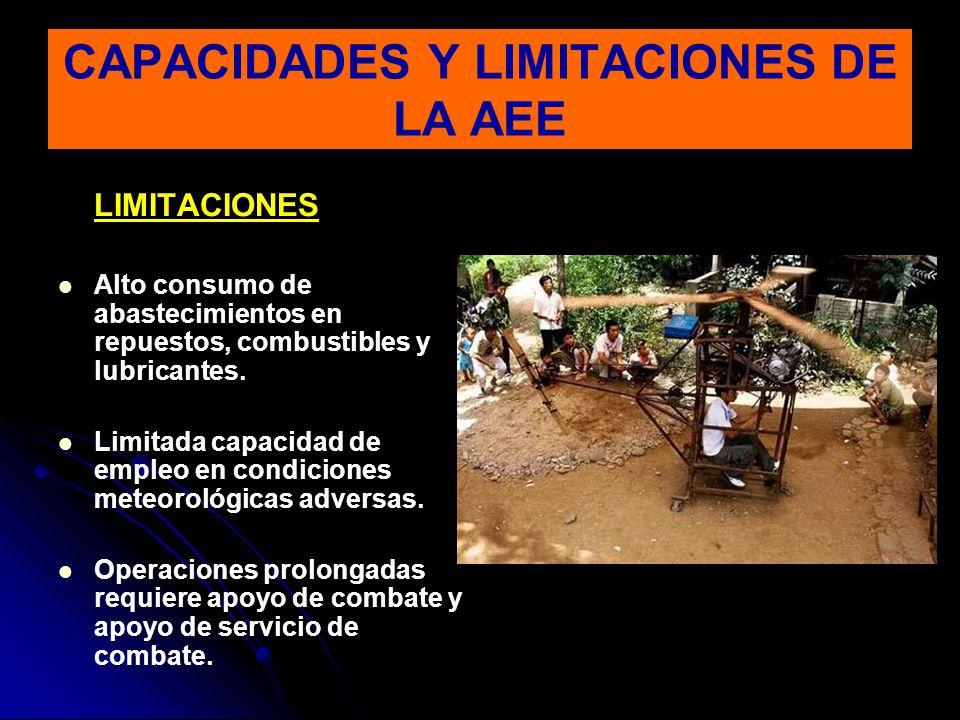 LIMITACIONES Alto consumo de abastecimientos en repuestos, combustibles y lubricantes. Limitada capacidad de empleo en condiciones meteorológicas adve