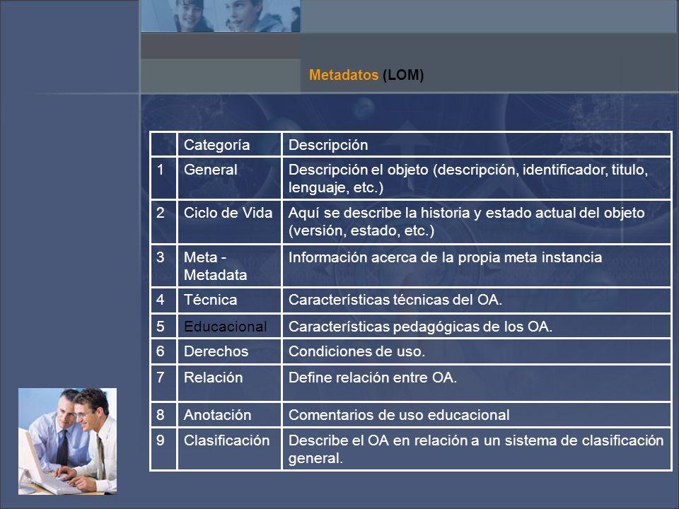 Metadatos (LOM) Describe el OA en relación a un sistema de clasificación general.