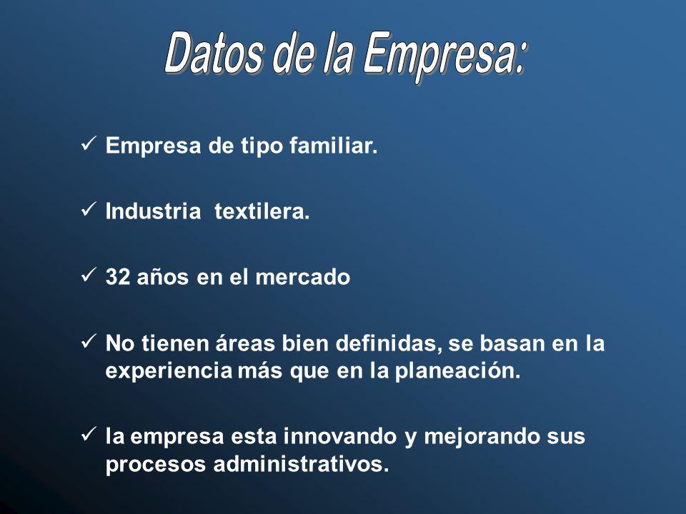 Empresa de tipo familiar. Industria textilera.