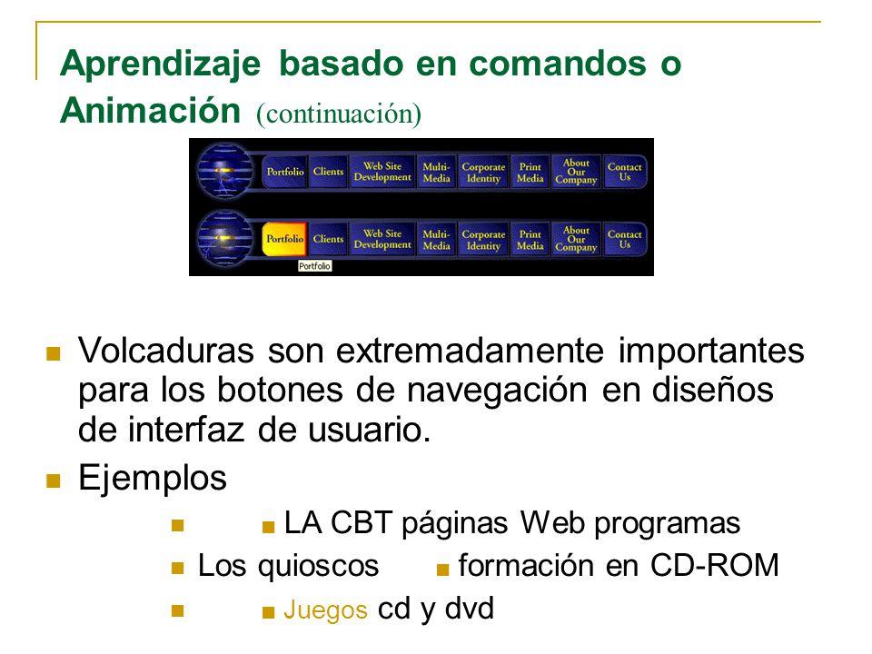 Volcaduras son extremadamente importantes para los botones de navegación en diseños de interfaz de usuario. Ejemplos LA CBT páginas Web programas Los