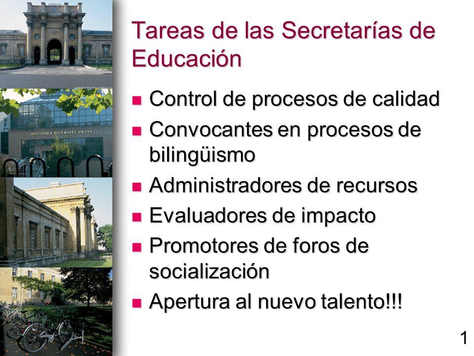 Tareas de las Secretarías de Educación Control de procesos de calidad Control de procesos de calidad Convocantes en procesos de bilingüismo Convocante