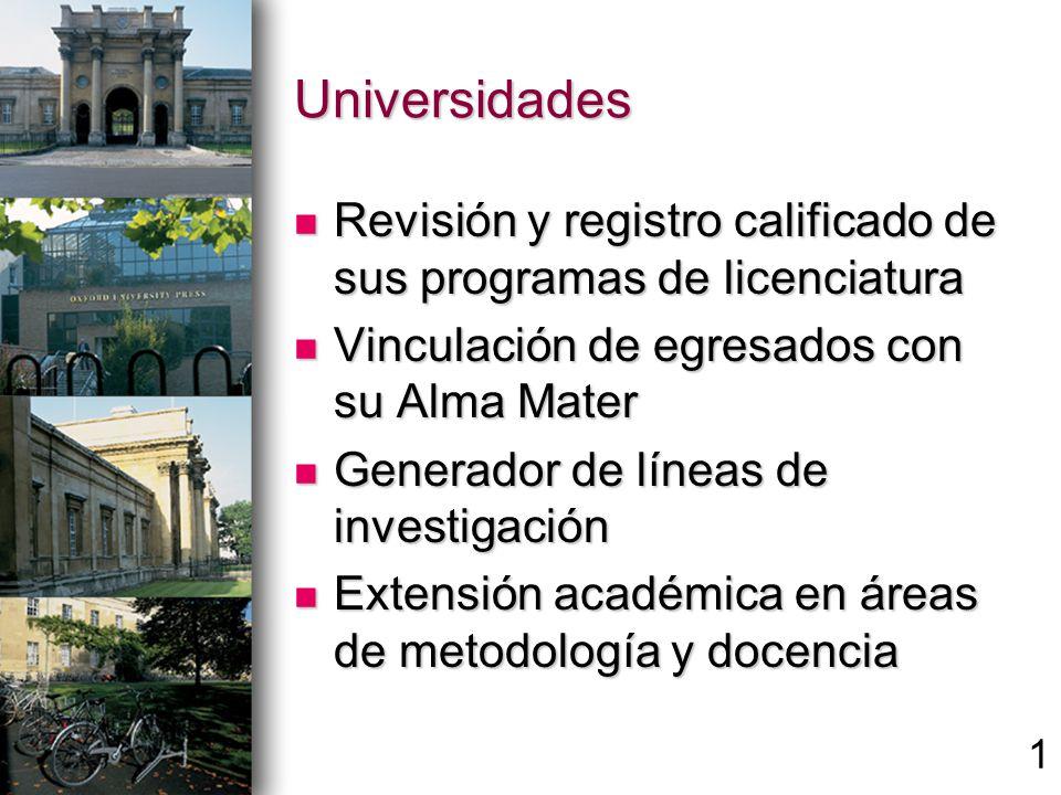 Universidades Revisión y registro calificado de sus programas de licenciatura Revisión y registro calificado de sus programas de licenciatura Vinculac