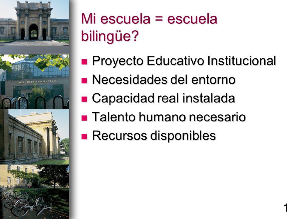 Mi escuela = escuela bilingüe? Proyecto Educativo Institucional Proyecto Educativo Institucional Necesidades del entorno Necesidades del entorno Capac