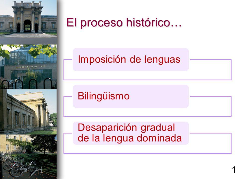 El proceso histórico… Imposición de lenguasBilingüismo Desaparición gradual de la lengua dominada 1