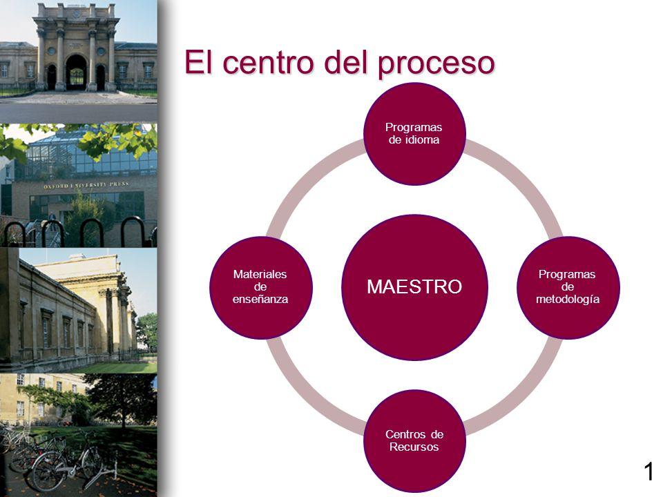 El centro del proceso MAESTRO Programas de idioma Programas de metodología Centros de Recursos Materiales de enseñanza 1