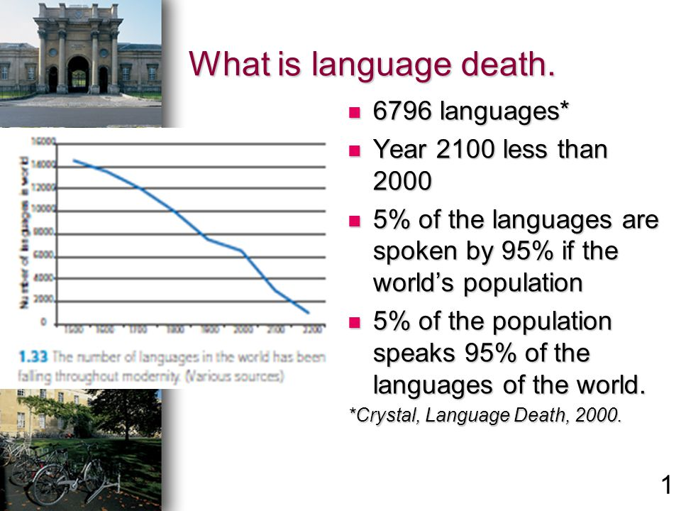 What is language death.