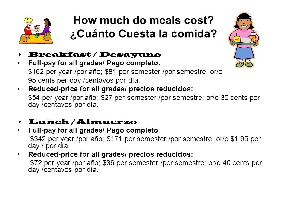 How do children eat breakfast/lunch and pay for breakfast/ lunch.